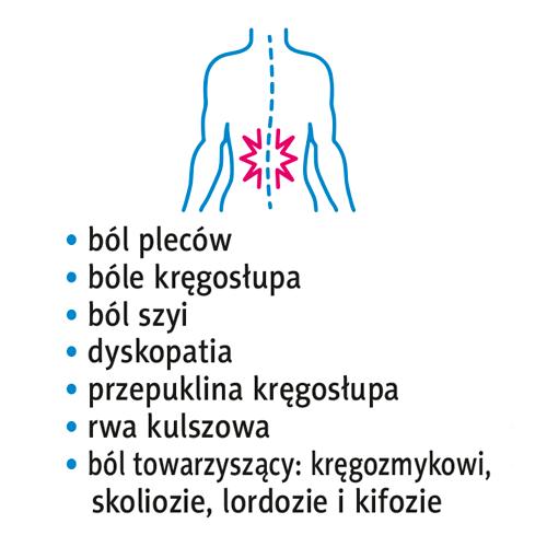 ból kręgosłupa Kędzierzyn Koźle